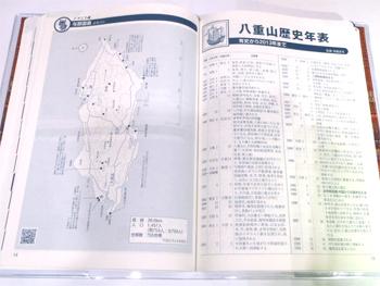 八重山マップ